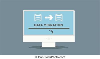 pc, data, migratie