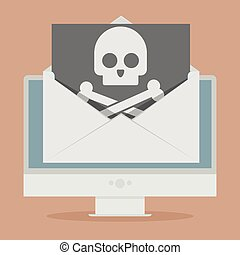 PC Mail Skull