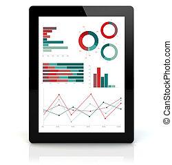 pc tablette, financier, graphiques