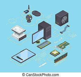 pc, unité, connecté, réseau, gadgets, bandes, isometric., usb., fourniture, commandes, cas, parties, connexion, contrôle, central, puissance, diagramme, processeur, câble, informatique, audio, vecteur, adaptateur, clipart.