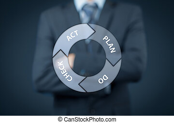 PDCA cycle management