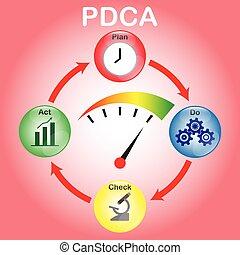 PDCA - Cystal Balls - Gauge