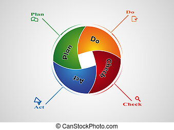 PDCA infographic
