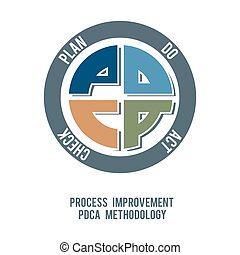 pdca method vector - process improvement six sigma approach...