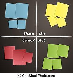 PDCA sticky notes