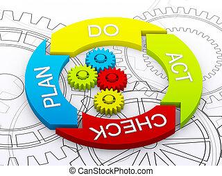 pdca, vida, concepto, empresa / negocio, ciclo