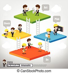 PDCA Work plan infographic with engineer businessman labor and mechanic vector illustration eps10