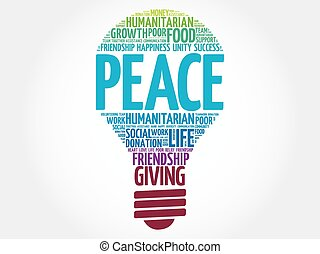 PEACE bulb word cloud
