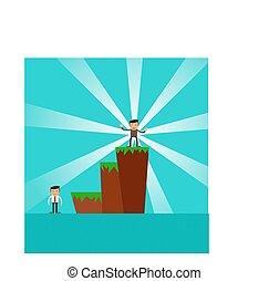 Peak business performance