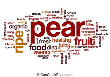 Pear word cloud