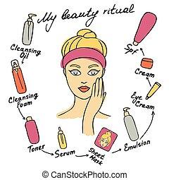 peau, mon, quotidiennement, soin, beauté, inscription., illustration., products., routine, vecteur, ordre, appliquer, routine., correct