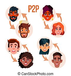 Peer To Peer Social Networking Vector Poster Template. Peer To Peer Web Banner Layout. P2P System Scheme. People Connections Isolated Cliparts Set. Online Collaboration Flat Illustration