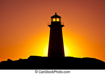 Lighthouse silhouetted against a red orange sky in setting sun.