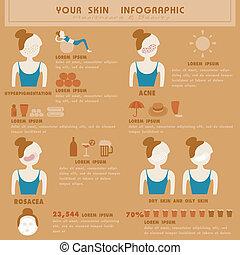 pele, vetorial, seu, info-graphic