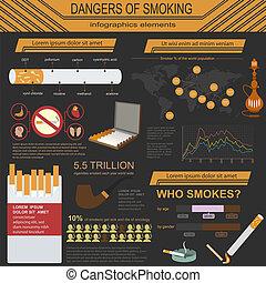 peligros, fumar, infographics