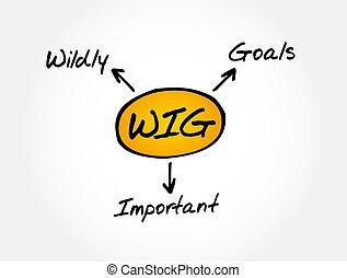 peluca, -, siglas, concepto, metas, importante, empresa / negocio, desenfrenadamente