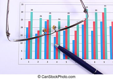 Pen and glasses on financial graph, business concept