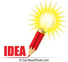 Pencil and light bulb