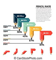 Pencil Race Infographic