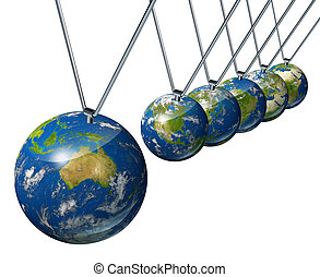 Pendulum With Australia And World Economy