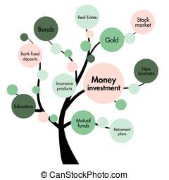 pengar, investering, begrepp, träd