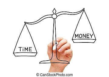 pengar, mer, än, dyrbar, tid