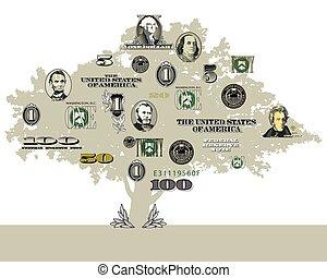 penge træ, baggrund
