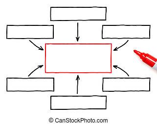 pennarello, mano, diagramma flusso, disegno