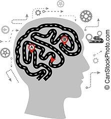pensée, cerveau, procédés, humain