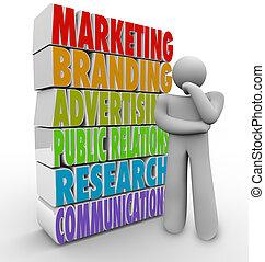 pensée, commercialisation, stratégie, communications, ...