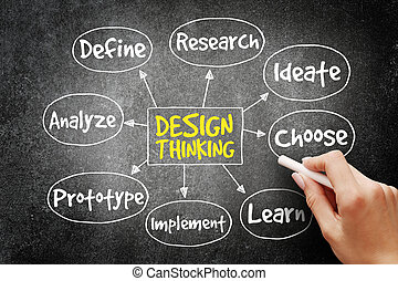 pensée, conception, concept, esprit, carte