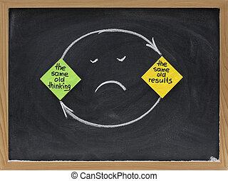 pensée, mindset, -, résultats, déception