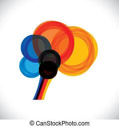 pensée, simple, résumé, esprit, cerveau, humain, anneaux, ...