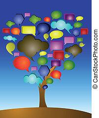 pensamento, árvore, Bolhas, fala