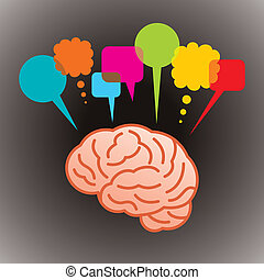 pensamiento, cabeza, burbuja del discurso, social