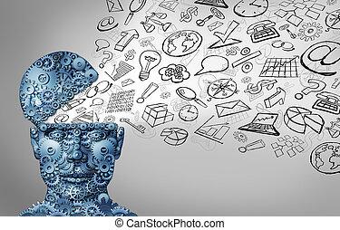 pensamiento, empresa / negocio