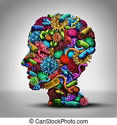 pensamiento, enfermedad