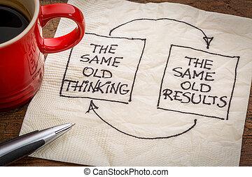 pensando, e, resultados, realimentação, volta