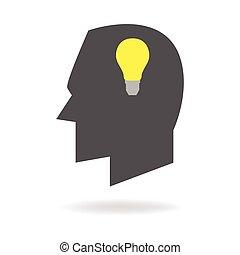 pensare, creativo