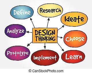 pensare, disegno, mente, mappa