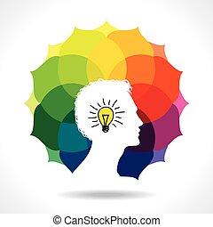 pensare, idea, creativo
