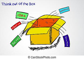 penser, boîte, dehors