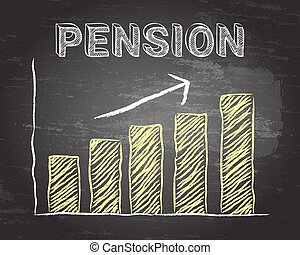 Pension Up Blackboard