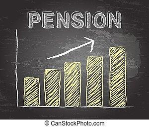Pension Up Blackboard