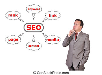 scheme seo - pensive businessman and scheme seo