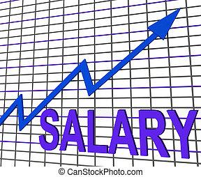 pensja, zarobić, bogactwo, dochód, wykres, wykres, gotówka, wzrastać, widać
