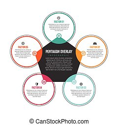 Vector illustration of pentagon overlay infographic design element.