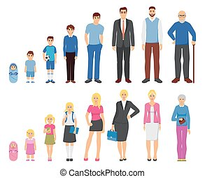 People aging process flat icons set - People aging process...