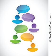people business diversity communication