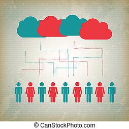 people cloud computing